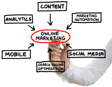 WHAT_IS_ONLINE_MARKETING1
